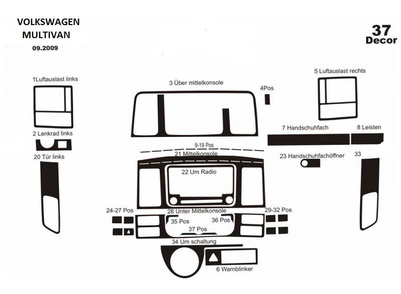 insert tableau de bord volkswagen multivan t5 2009